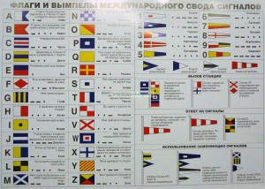 Flagi na sudah, tablica morskih flagov, korabelnie flagi, korabelnie vimpeli